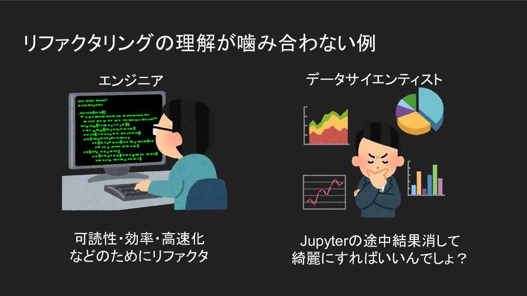 リファクタリングの理解が噛み合わない例 エンジニア データサイエンティスト 可読性・効率・高速...