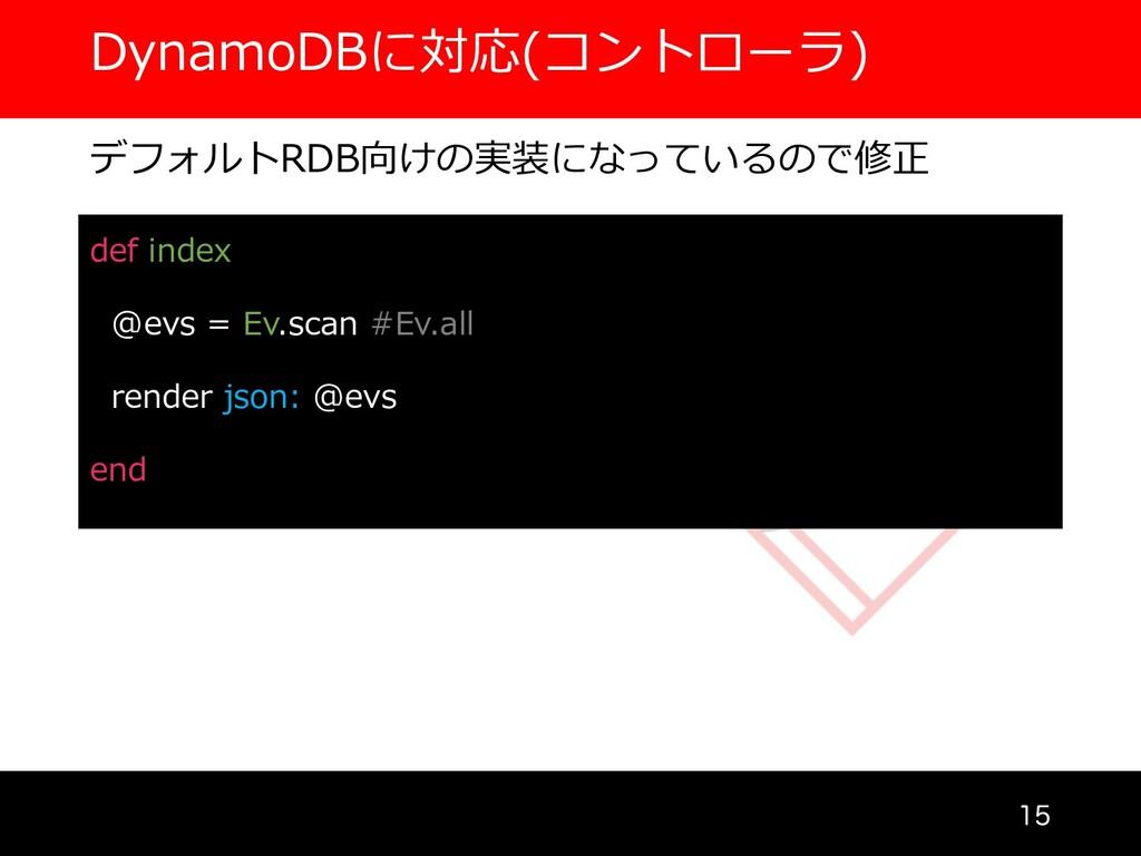 DynamoDBに対応(コントローラ)  デフォルトRDB向けの実装になっているので修正 ...