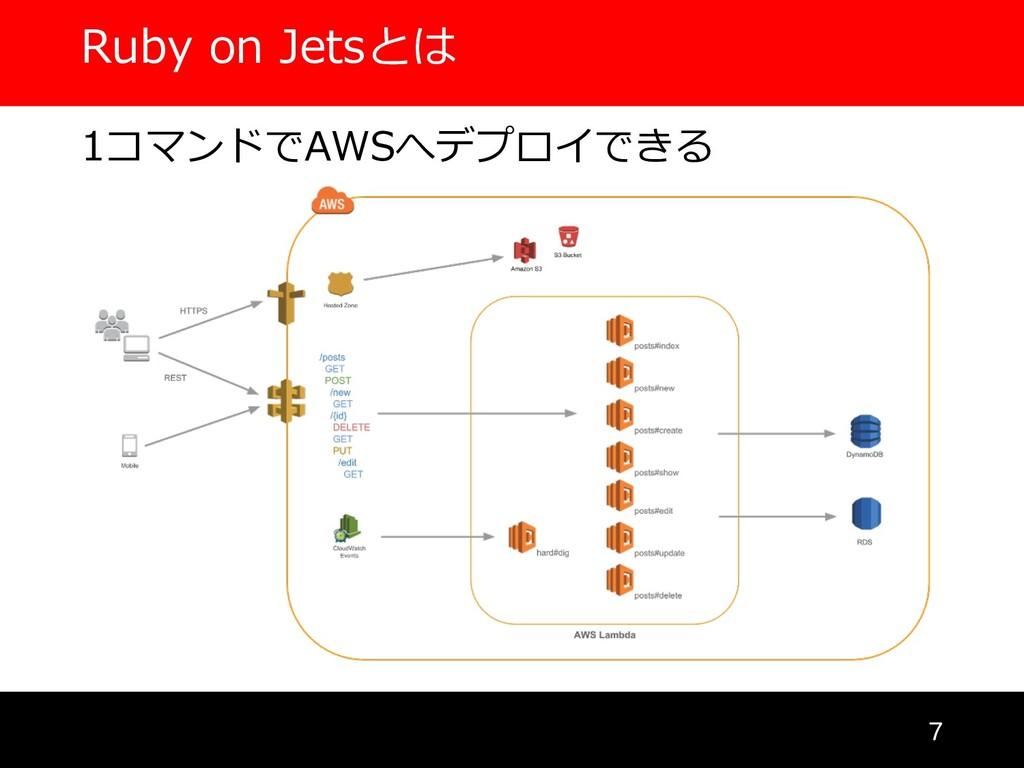 Ruby on Jetsとは  1コマンドでAWSへデプロイできる