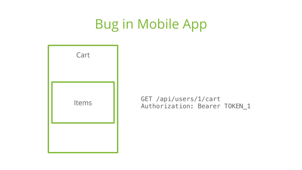 Bug in Mobile App Items GET /api/users/1/cart A...