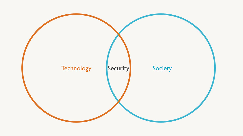 Technology Society Technology Security