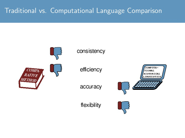 Traditional vs. Computational Language Comparis...