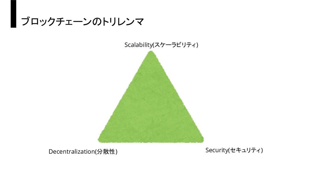 ブロックチェーンのトリレンマ Scalability(スケーラビリティ) Decentrali...