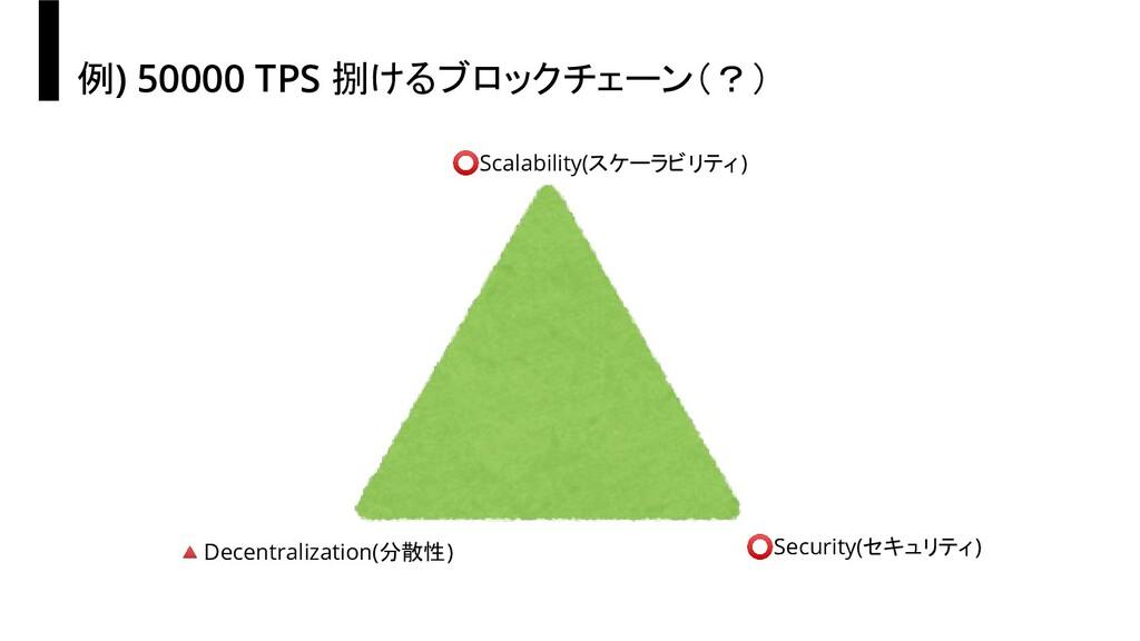 例) 50000 TPS 捌けるブロックチェーン(?) ⭕Scalability(スケーラビリ...