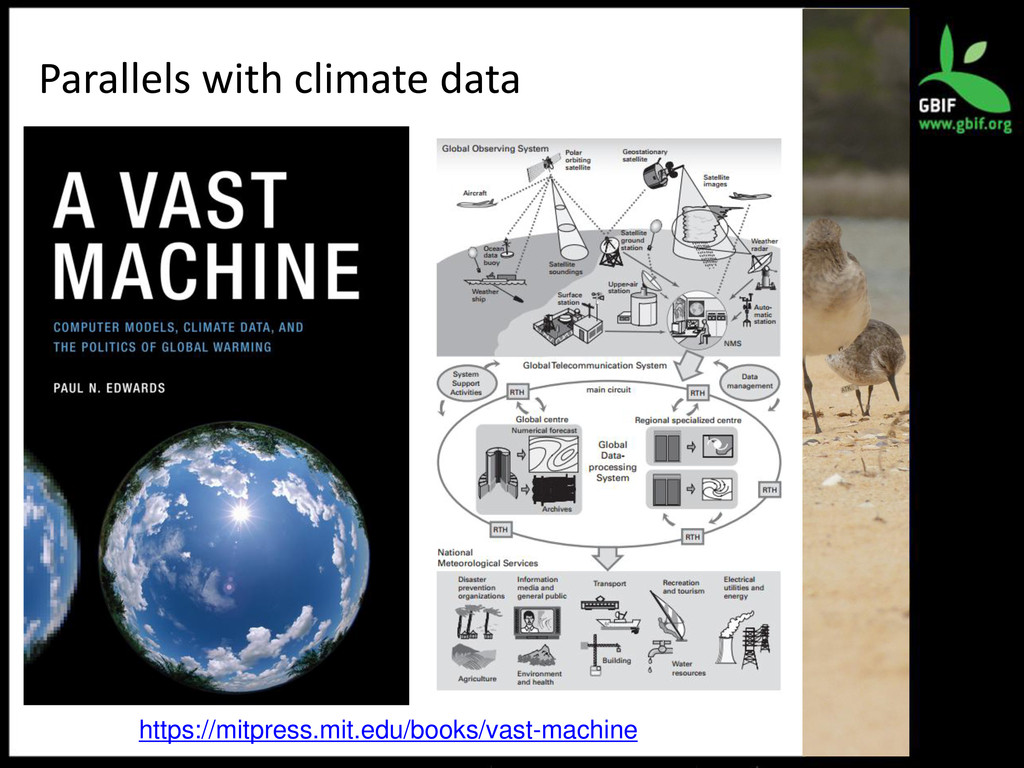 Parallels with climate data https://mitpress.mi...