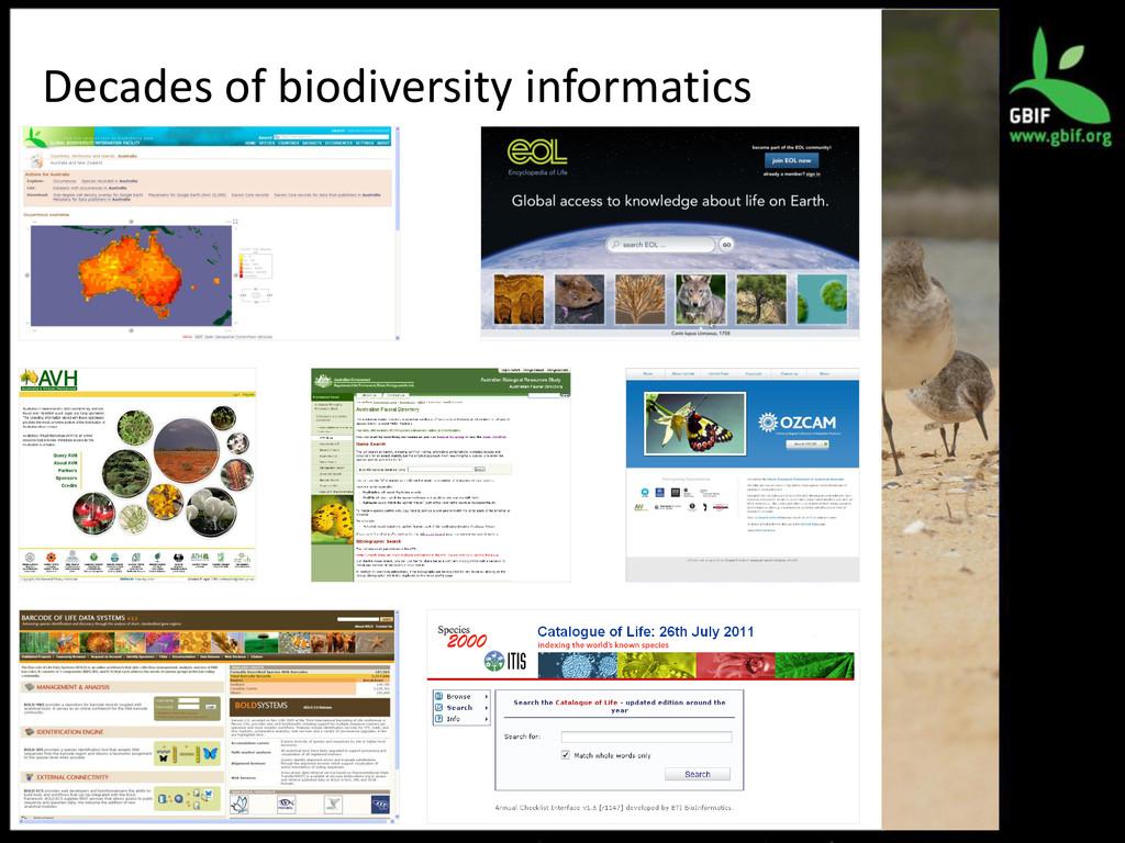 Decades of biodiversity informatics