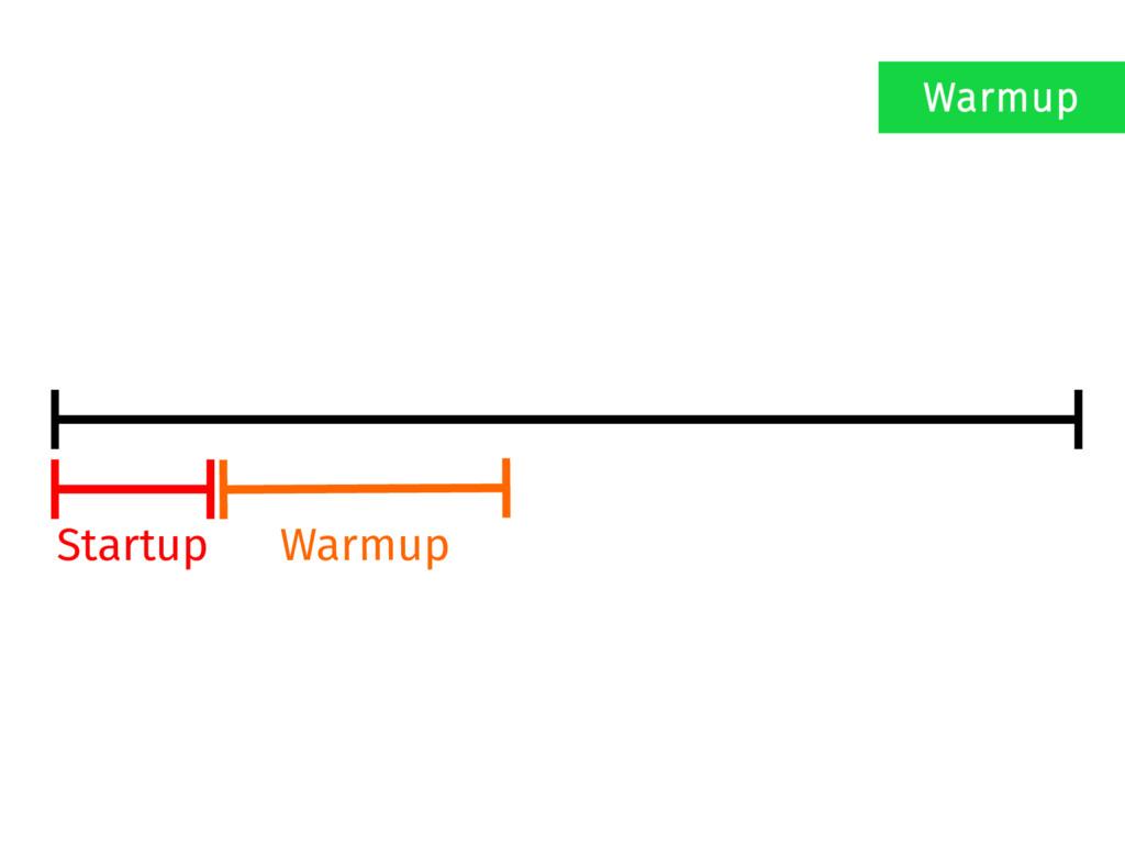 Startup Warmup Warmup