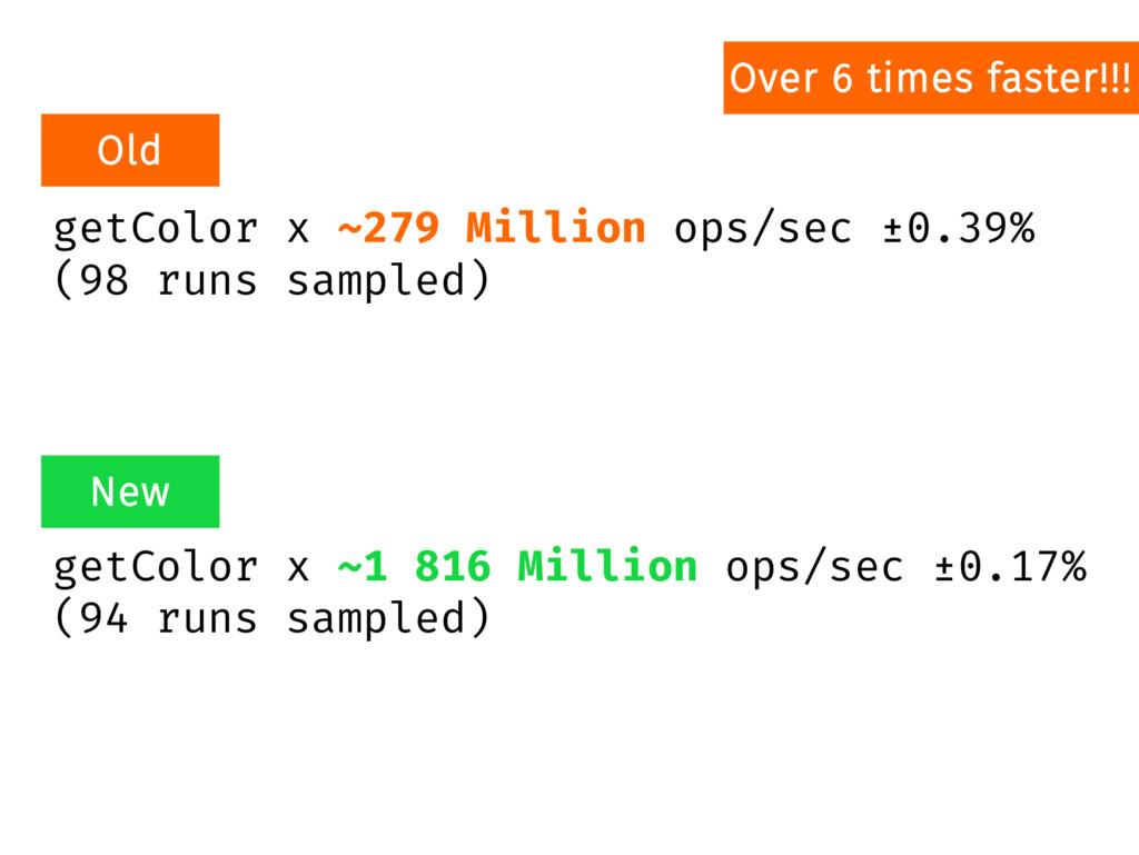 getColor x ~279 Million ops/sec ±0.39% (98 runs...
