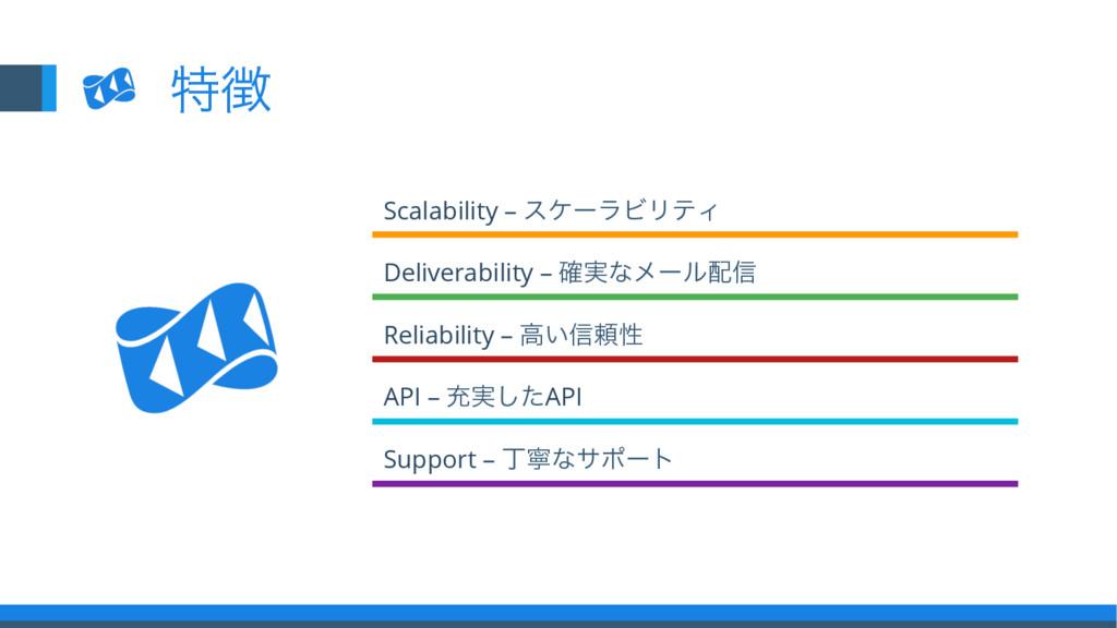 ಛ Scalability – εέʔϥϏϦςΟ Deliverability – ࣮֬ͳ...