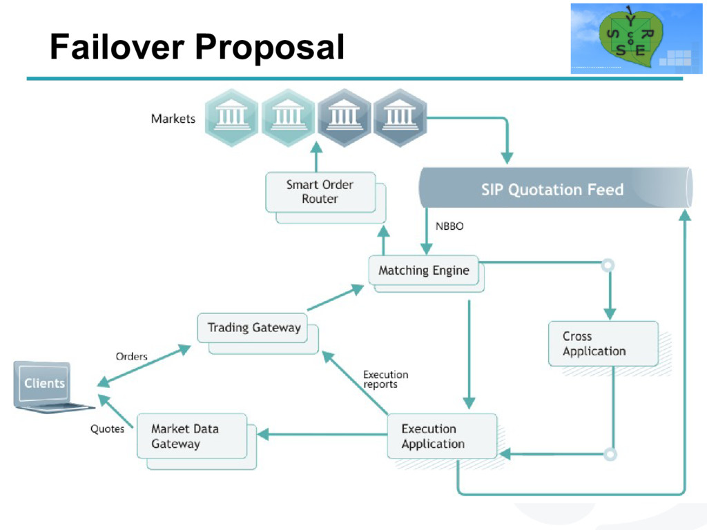 Failover Proposal
