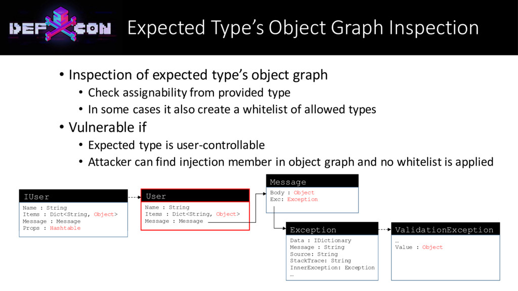 Expected Type's Object Graph Inspection • Inspe...