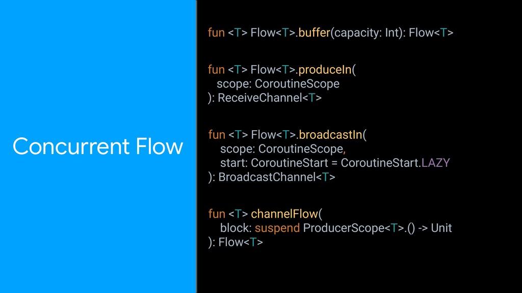 Concurrent Flow fun <T> Flow<T>.buffer(capacity...