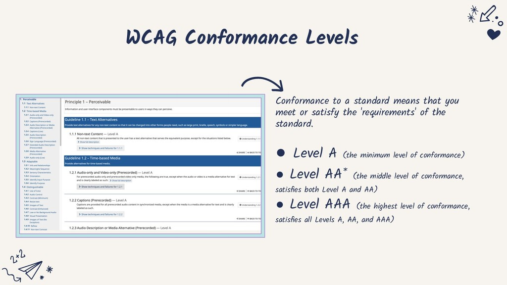 WCAG Conformance Levels Conformance to a standa...
