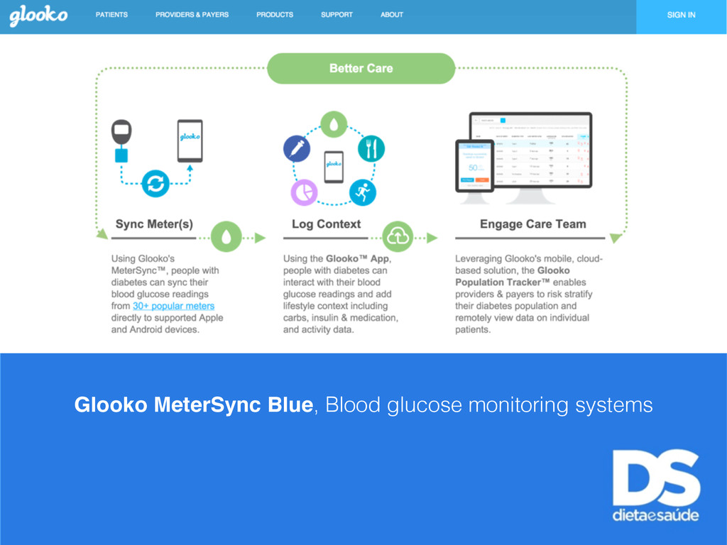 Glooko MeterSync Blue, Blood glucose monitoring...