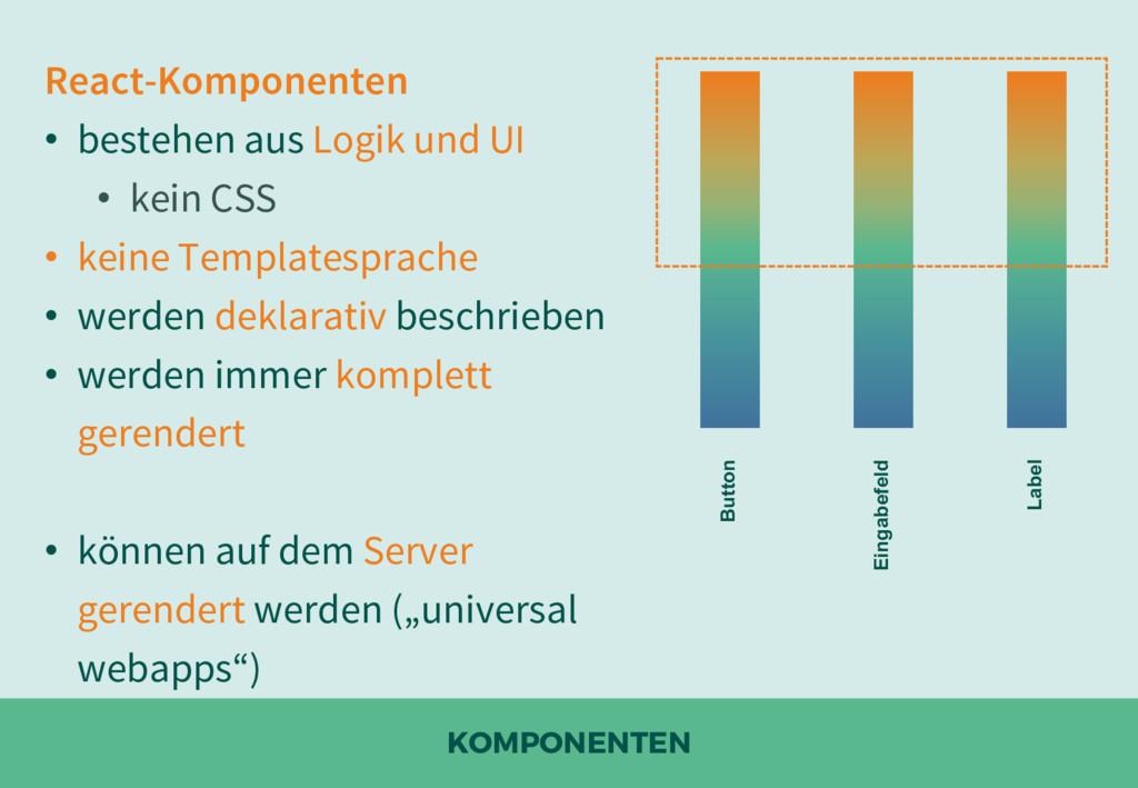 KOMPONENTEN Button Eingabefeld Label View (HTML...