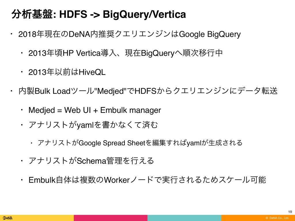 ɹɹɹɹɹɹɹɹɹɹɹɹɹ© DeNA Co., Ltd. ੳج൫: HDFS -> Big...