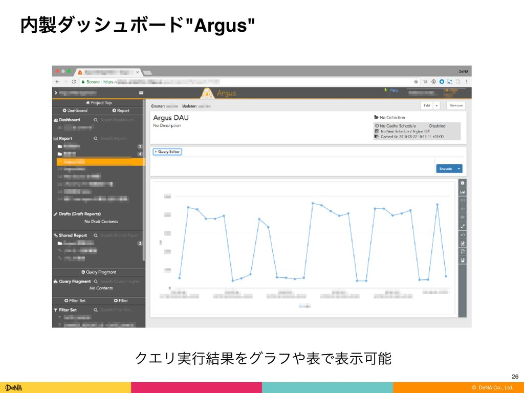 "ɹɹɹɹɹɹɹɹɹɹɹɹɹ© DeNA Co., Ltd. μογϡϘʔυ""Argus"" ..."