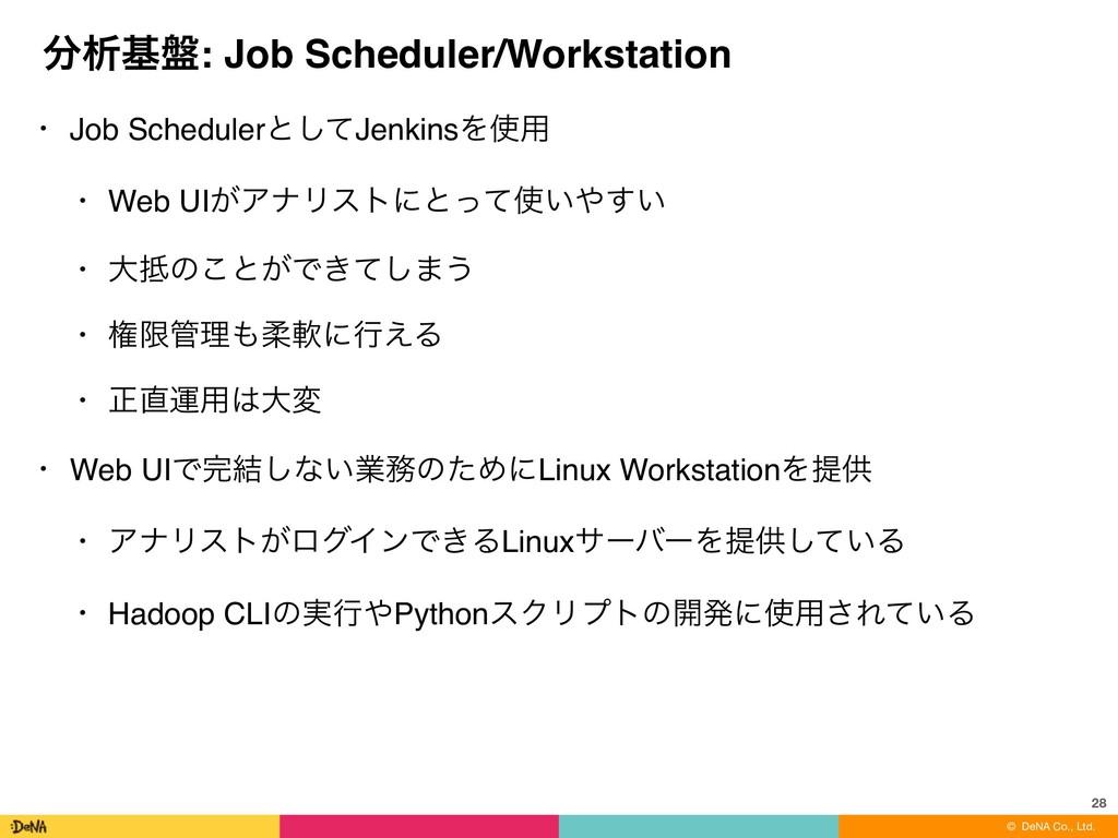 ɹɹɹɹɹɹɹɹɹɹɹɹɹ© DeNA Co., Ltd. ੳج൫: Job Schedul...