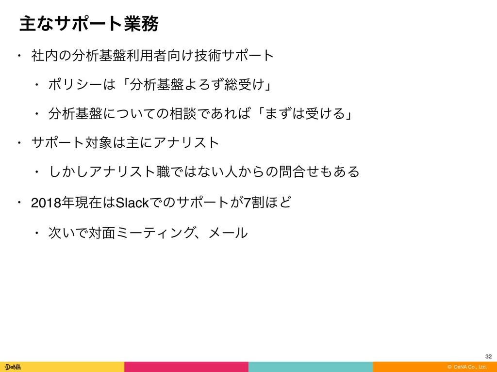 ɹɹɹɹɹɹɹɹɹɹɹɹɹ© DeNA Co., Ltd. ओͳαϙʔτۀ • ࣾͷੳج...