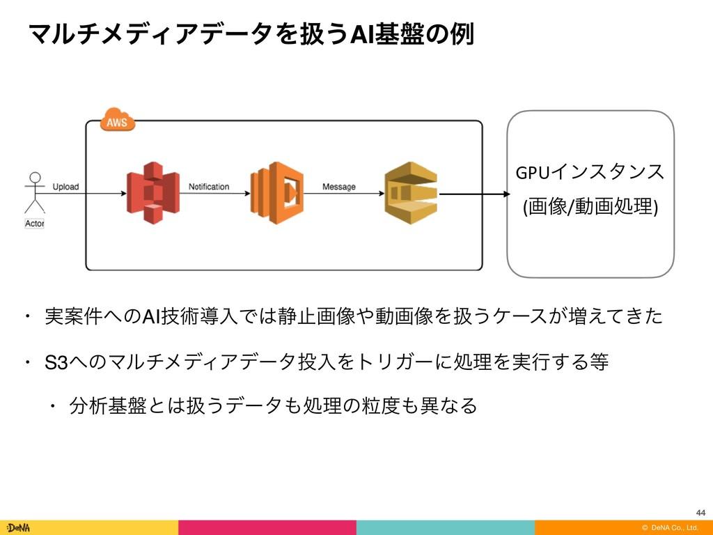 ɹɹɹɹɹɹɹɹɹɹɹɹɹ© DeNA Co., Ltd. ϚϧνϝσΟΞσʔλΛѻ͏AIج൫...