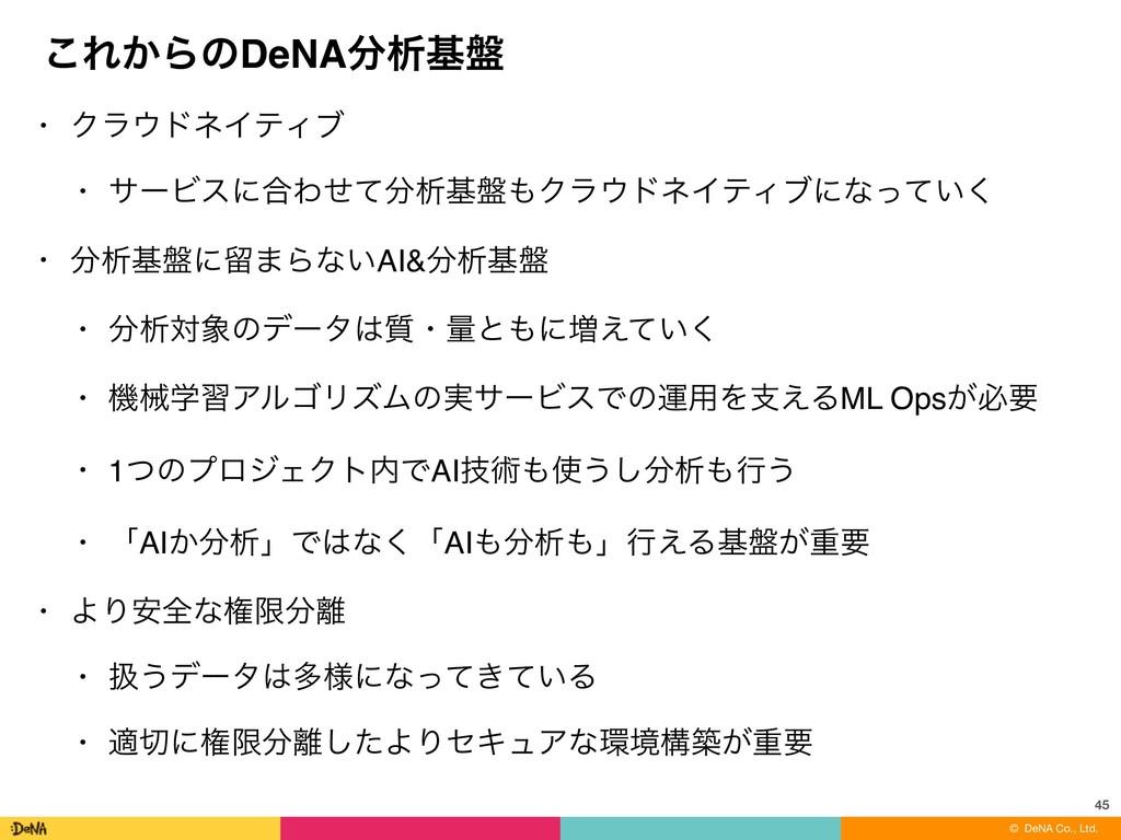 ɹɹɹɹɹɹɹɹɹɹɹɹɹ© DeNA Co., Ltd. ͜Ε͔ΒͷDeNAੳج൫ • Ϋ...