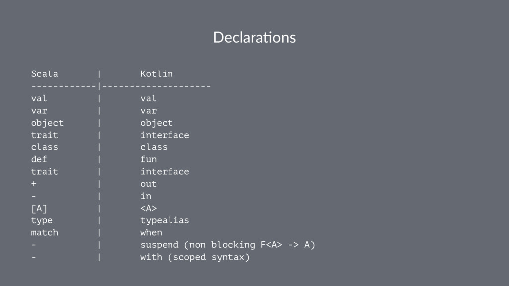 Declara'ons Scala | Kotlin ------------|-------...