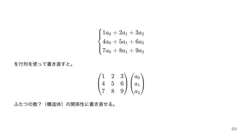 を行列を使って書き直すと。 ふたつの数?( 構造体) の関係性に書き直せる。 ⎩ ⎪ ⎨ ⎪ ...