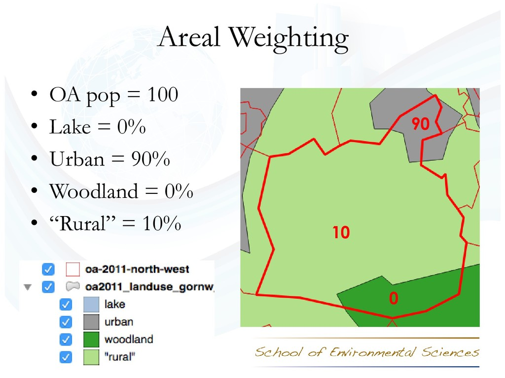 Areal Weighting • OA pop = 100 • Lake = 0% • Ur...