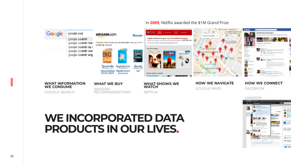 19 WE INCORPORATED DATA PRODUCTS IN OUR LIVES. ...