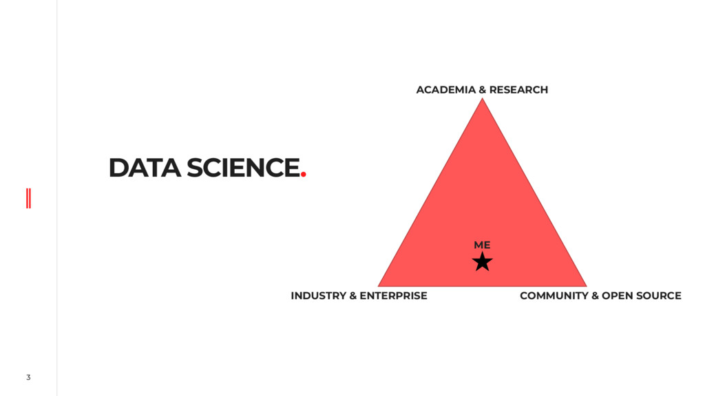 3 DATA SCIENCE. ACADEMIA & RESEARCH INDUSTRY & ...