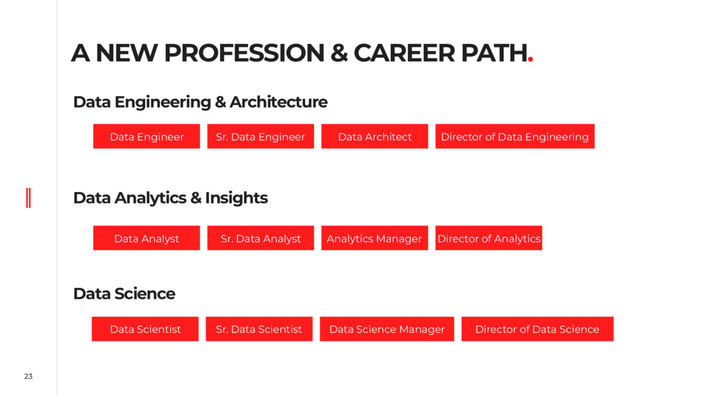 23 A NEW PROFESSION & CAREER PATH. Data Enginee...