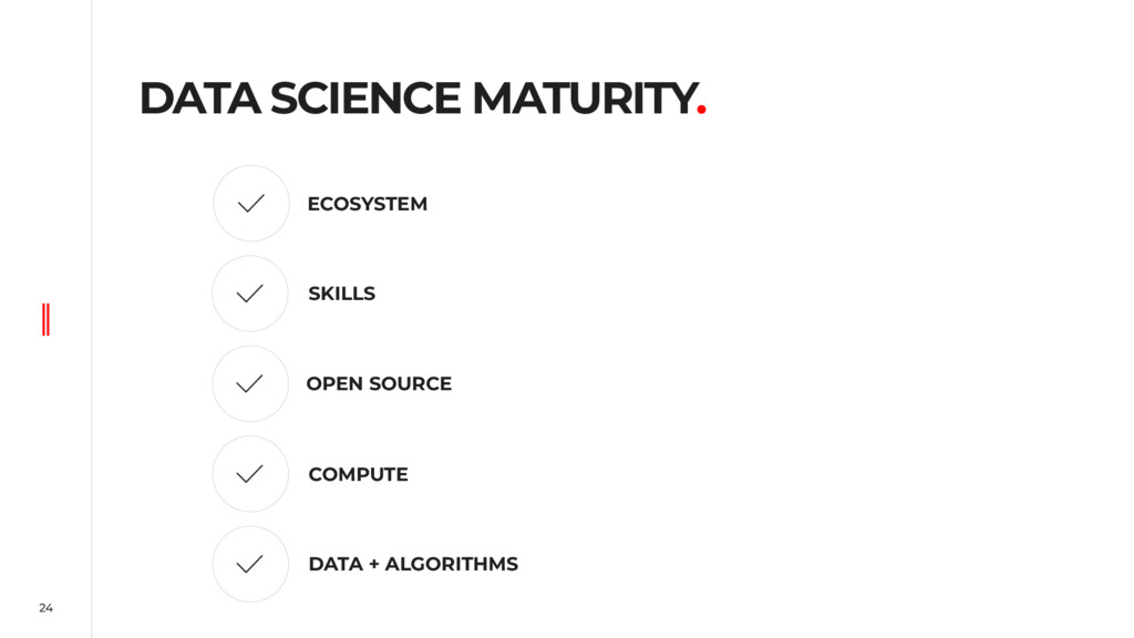24 DATA SCIENCE MATURITY. ECOSYSTEM SKILLS OPEN...