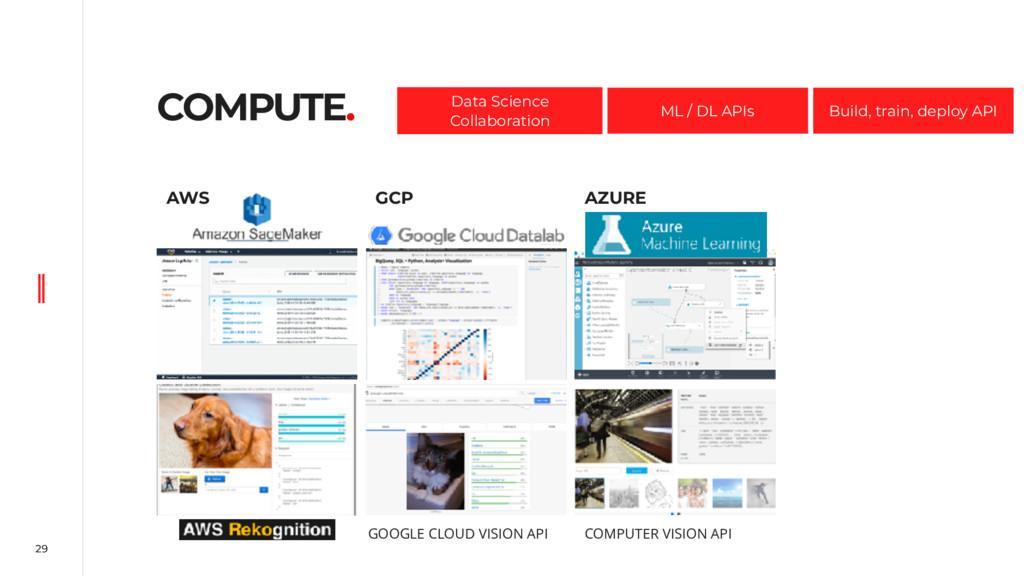 29 COMPUTE. GCP AZURE Data Science Collaboratio...