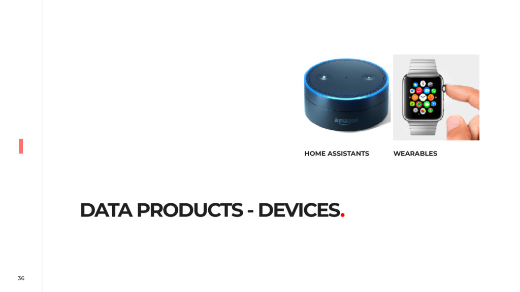 36 DATA PRODUCTS - DEVICES. HOME ASSISTANTS WEA...