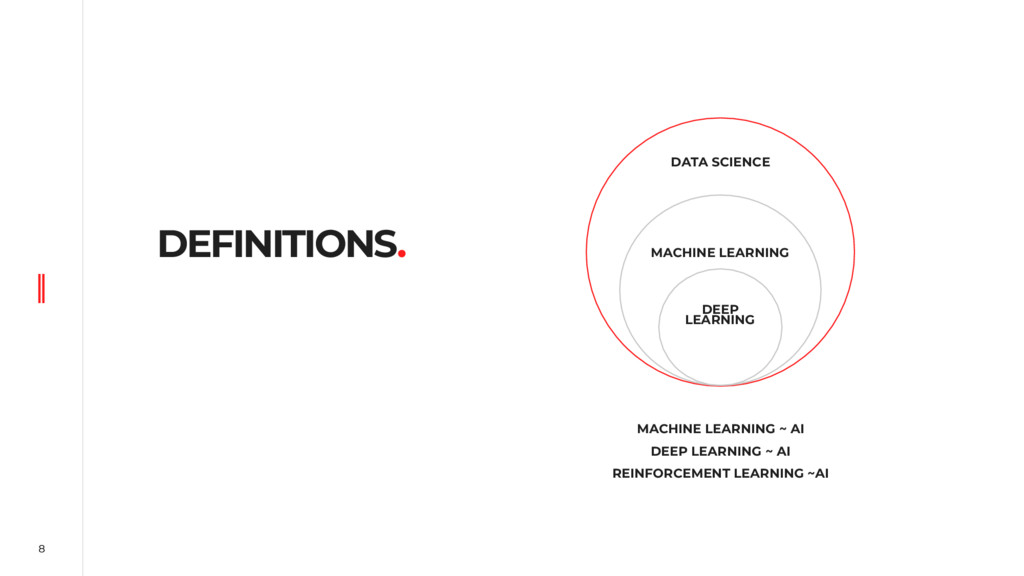 8 DEFINITIONS. MACHINE LEARNING DATA SCIENCE DE...