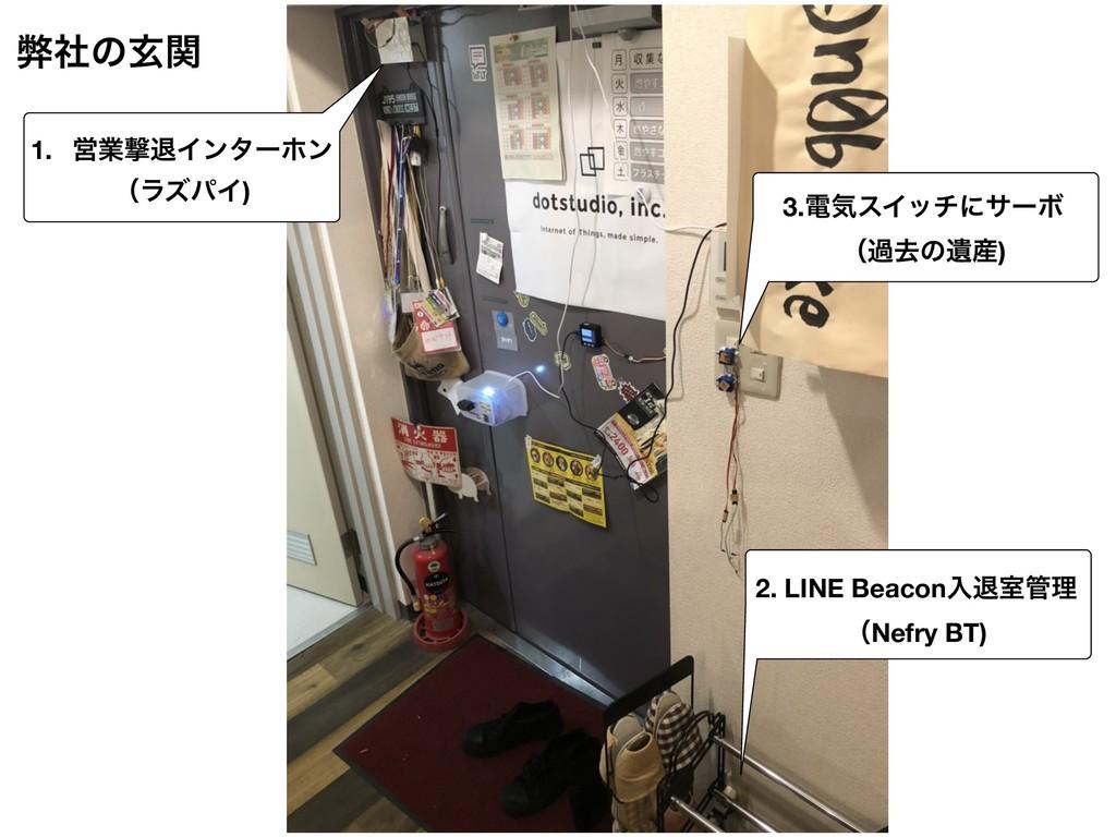 ܦӦऀݽಠͰ͋Δ ฐࣾͷݰؔ 1. ӦۀܸୀΠϯλʔϗϯ ʢϥζύΠ) 2. LINE Be...