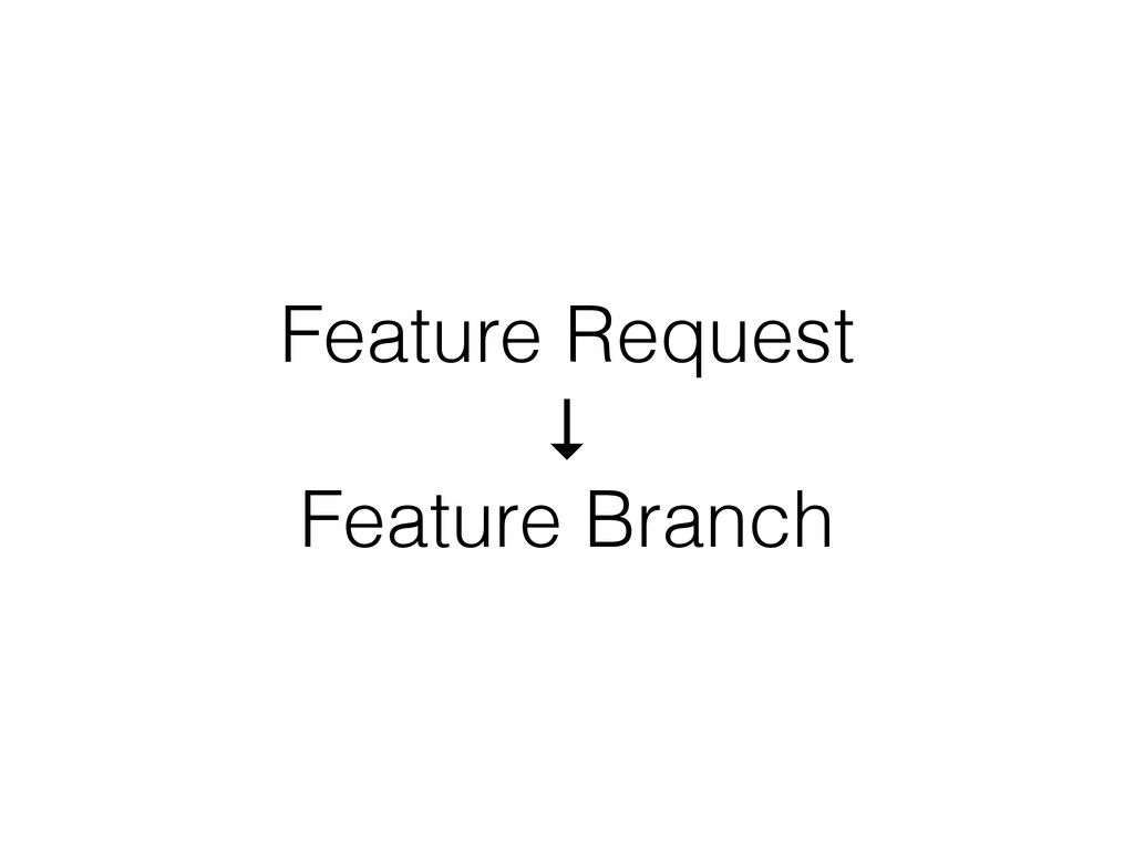 Feature Request ↓ Feature Branch