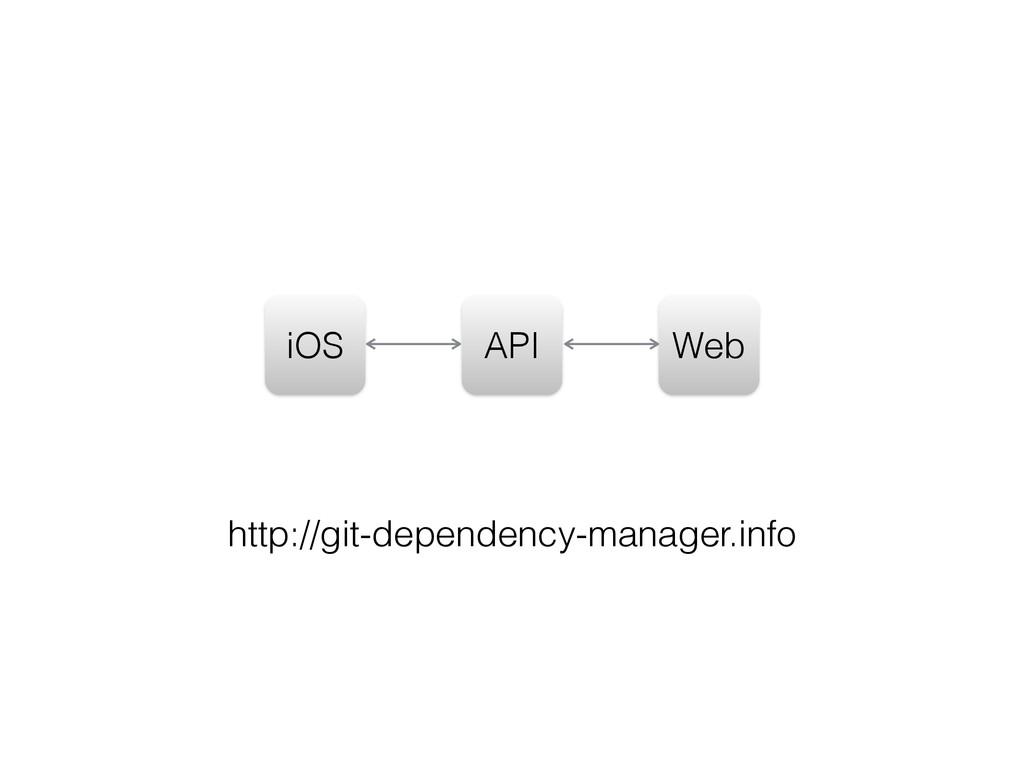 API iOS Web http://git-dependency-manager.info