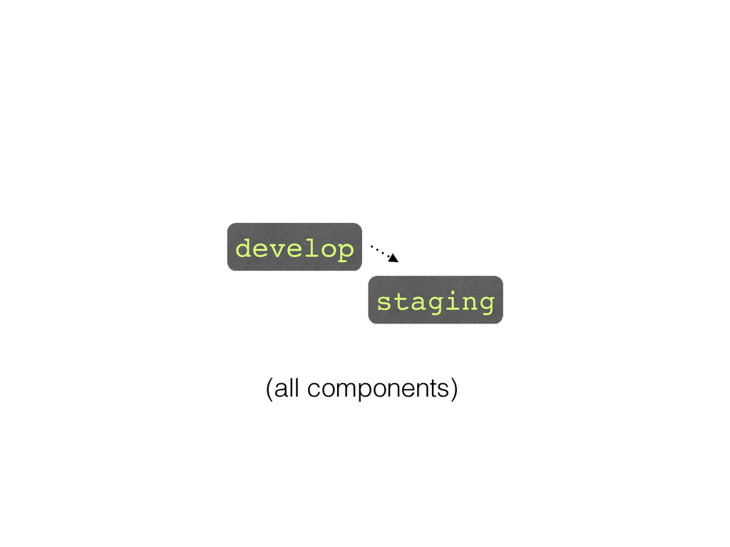 develop staging (all components)