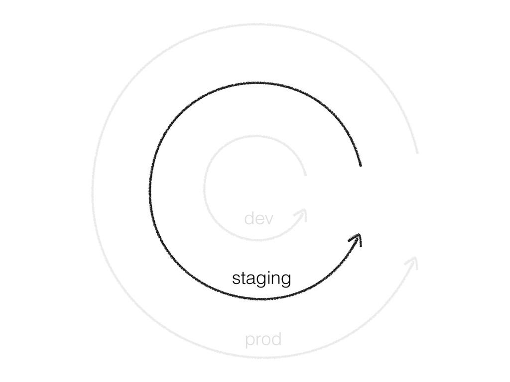 dev staging prod