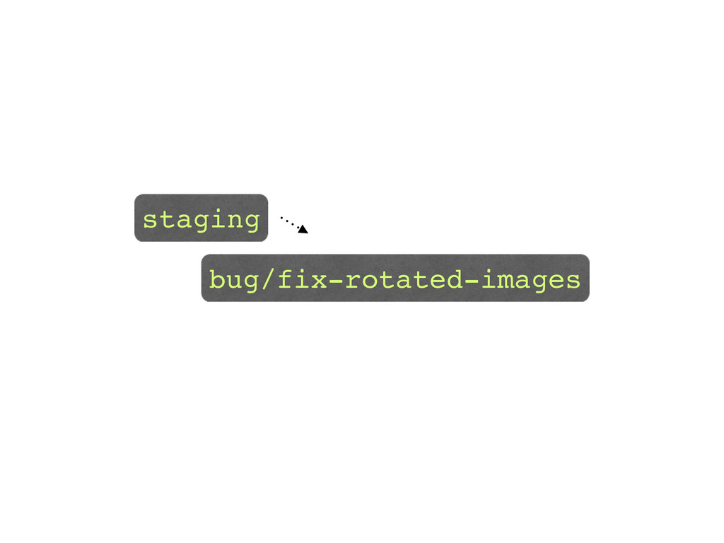 bug/fix-rotated-images staging