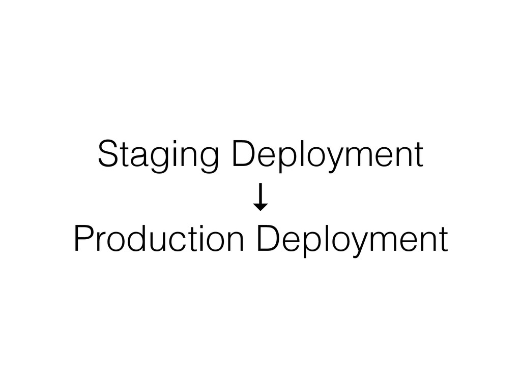 Staging Deployment ↓ Production Deployment