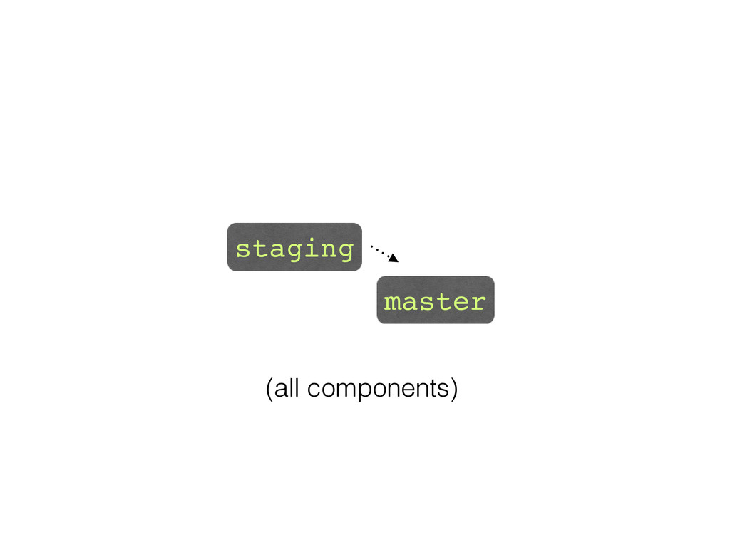 staging master (all components)