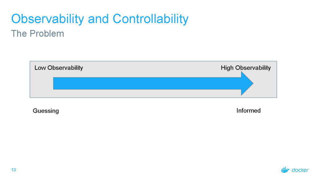 13 Observability and Controllability The Proble...