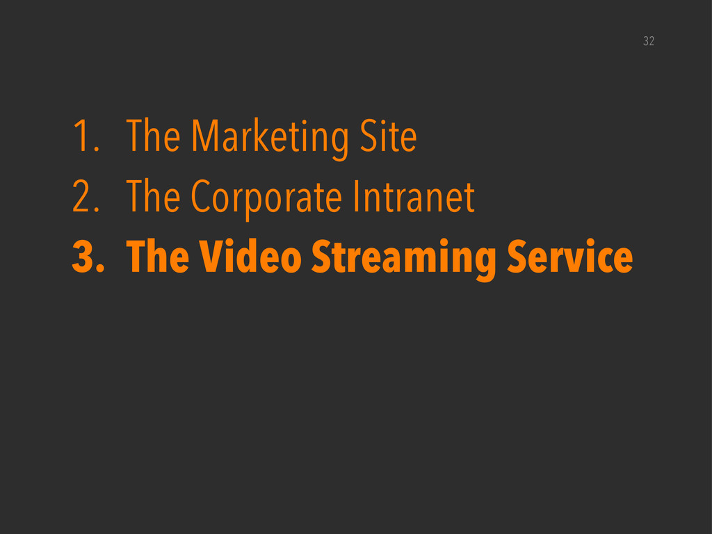 32 1. The Marketing Site 2. The Corporate Intra...