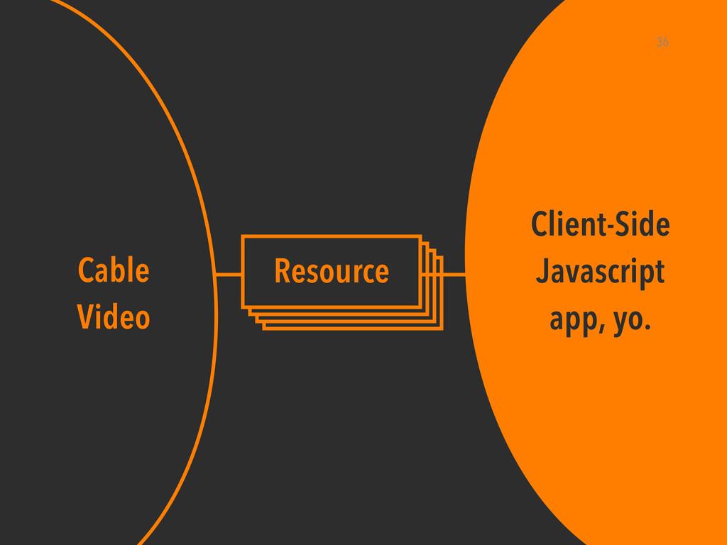 Resource Resource Resource 36 Resource Cable Vi...