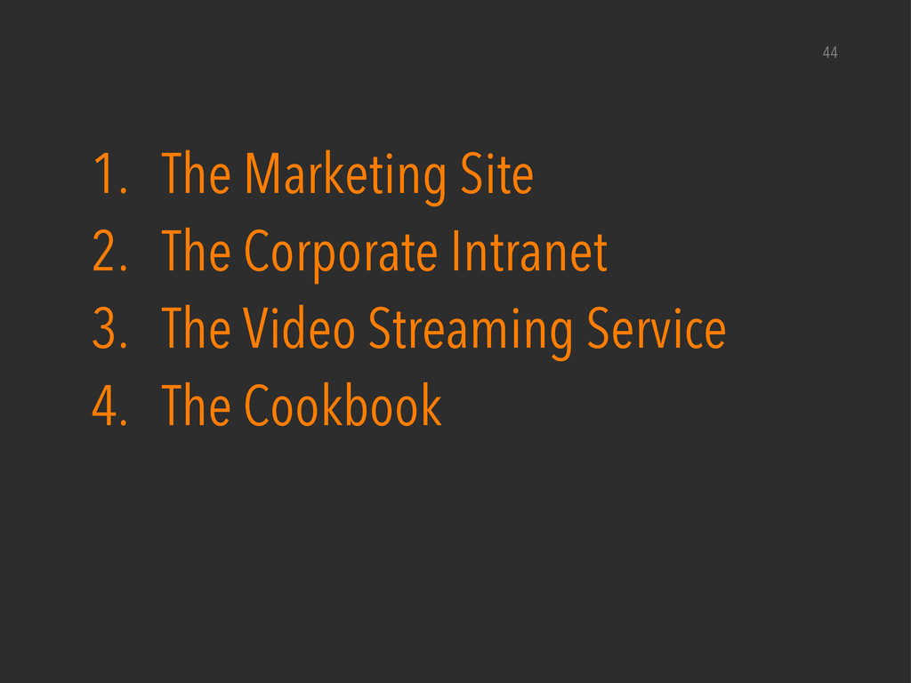 44 1. The Marketing Site 2. The Corporate Intra...