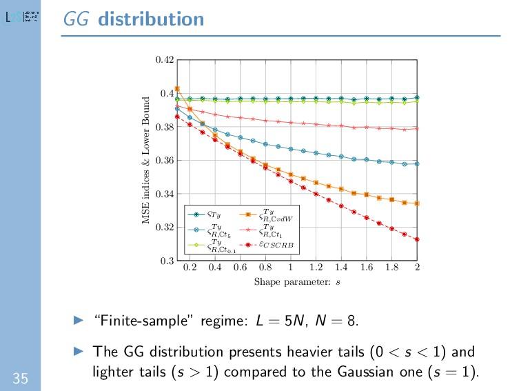 35 GG distribution 0.2 0.4 0.6 0.8 1 1.2 1.4 1....