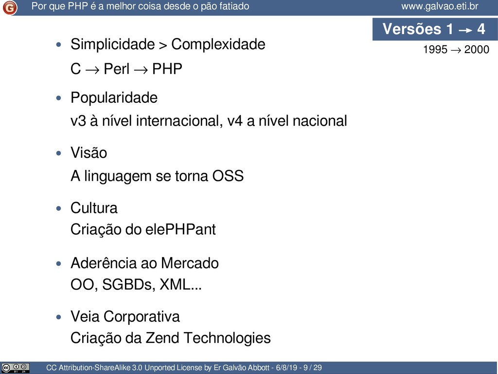 Versões 1 → 4 CC Attribution-ShareAlike 3.0 Unp...