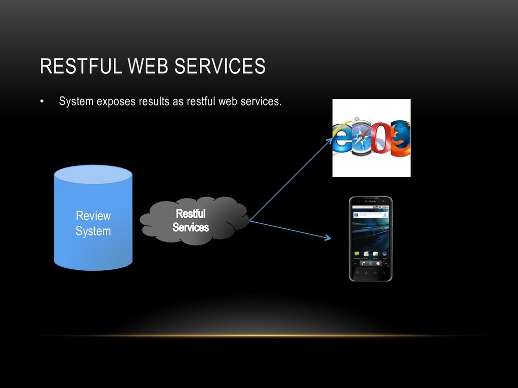 RESTFUL WEB SERVICES •  System exposes results ...